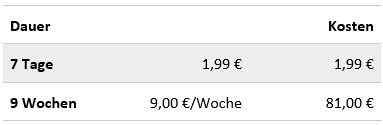Daten.de - Kosten
