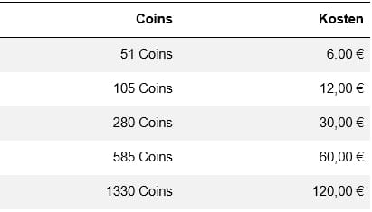 Hot-community.com - Kosten