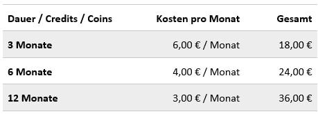 chringles.de - Kosten