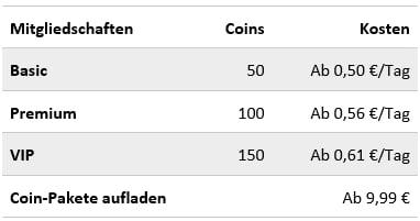 Die Kosten auf FlirtFair.net