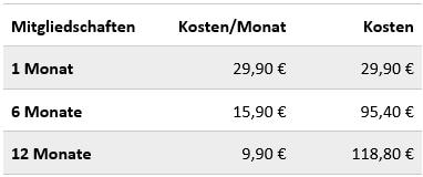 singles.idowa.de - Kosten