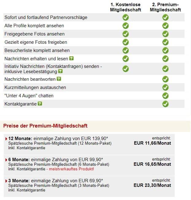 spaetzlesuche.de - Kosten