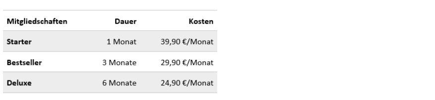 Das kostet WhatsTreff.de