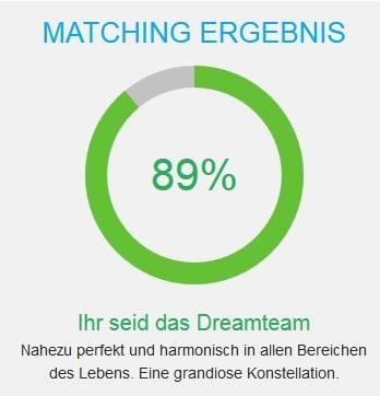 Ergebnis eines Matches auf Single-Sektor.de