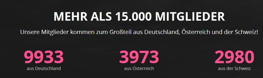 Statistiken auf Partner-kontaktanzeigen.de