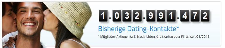 Statistiken auf Singles-4You.de