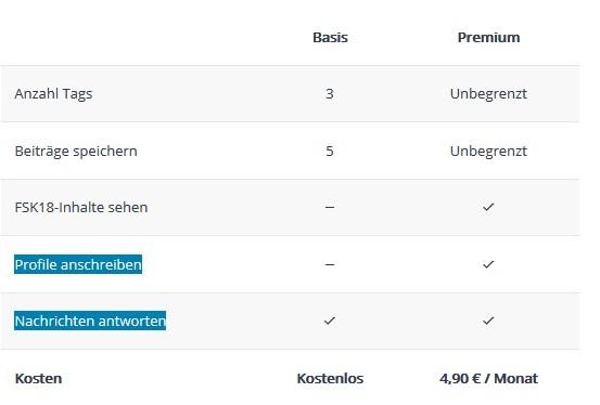 Vorteile als Premium auf Sinnersandsaints.de