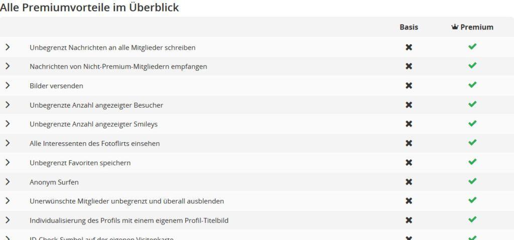 Vorteile als Premiummitglied bei Singles.Sangrio.de