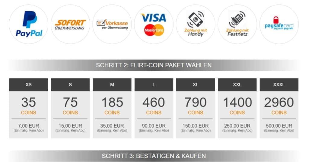 bettgefluester.net - Kosten