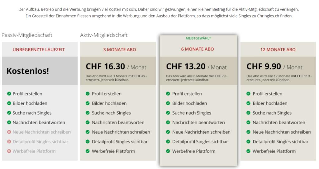 Chringles.ch - Kosten