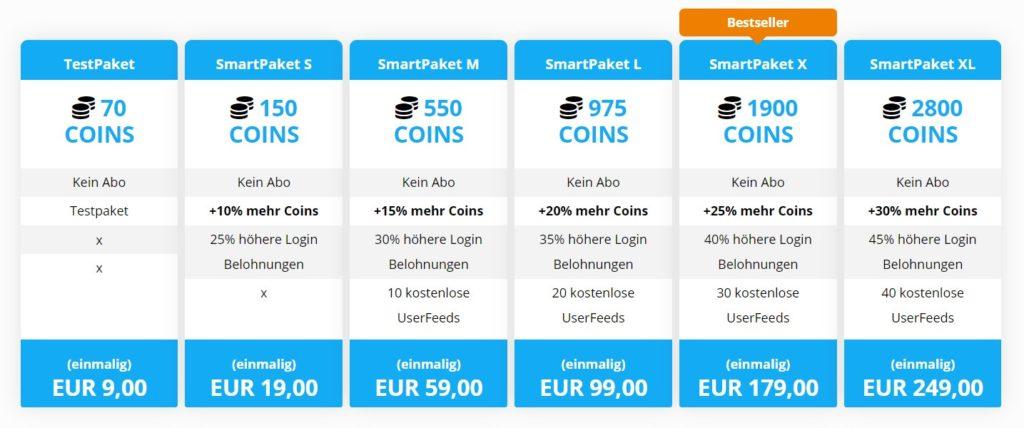 1Liebe.com - Kosten